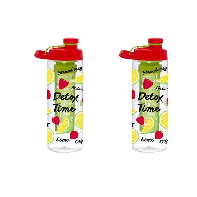 Detox Water Bottle 650 Ml